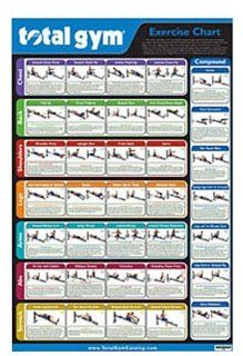 Total Gym Exercise Chart  Home Gyms  Sports & Outdoors