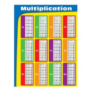 Frank Schaffer Publications/Carson Dellosa Publications Multiplication Grade 2 5 Chart