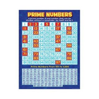 PRIME NUMBERS CHART SCBTCR7732 14 (pack of 14)