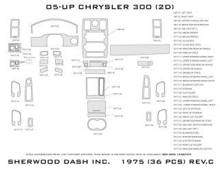 2005, 2006, 2007 Chrysler 300 Wood Dash Kits   Sherwood Innovations 1975 CF   Sherwood Innovations Dash Kits