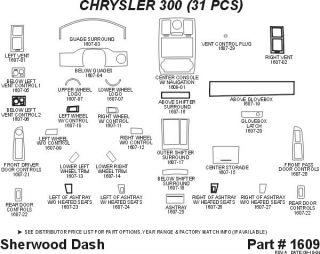 2005, 2006, 2007 Chrysler 300 Wood Dash Kits   Sherwood Innovations 1609 CF   Sherwood Innovations Dash Kits